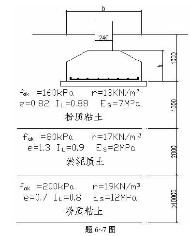 一缝地基设计图
