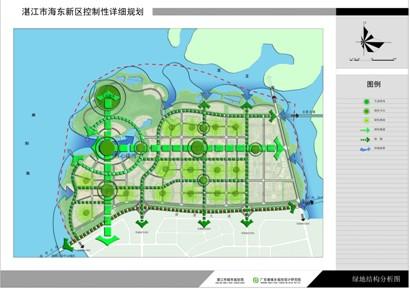 分车带绿道设计平面图
